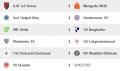 Saison 2014/2015: F-Jugend Finalrunde Gruppe 1 - 1. Spieltag